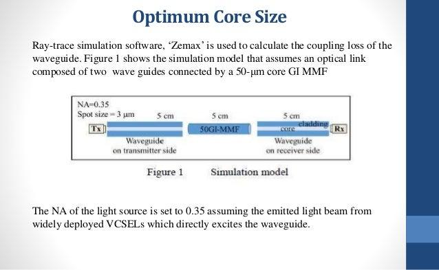 Optical fiber presentation