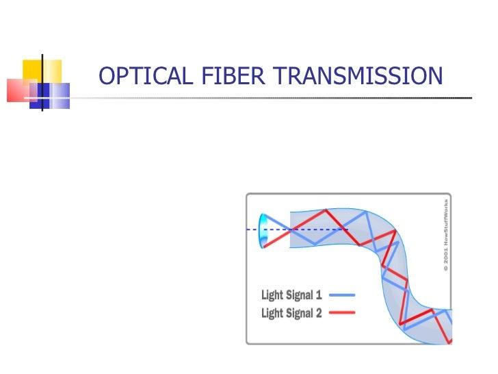 OPTICAL FIBER TRANSMISSION