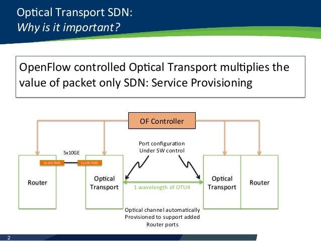 Optical Transport SDN by Peter Landon [APRICOT 2015] Slide 2
