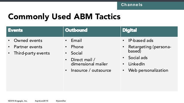 Account Based Marketing Platform