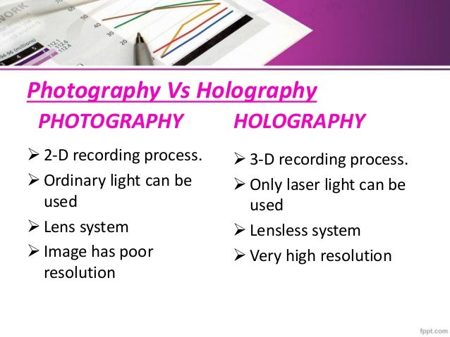Holography & its Applications