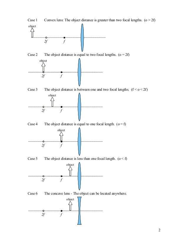 Optics Lenses Image Formation Worksheet