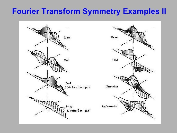 Optics Fourier Transform I