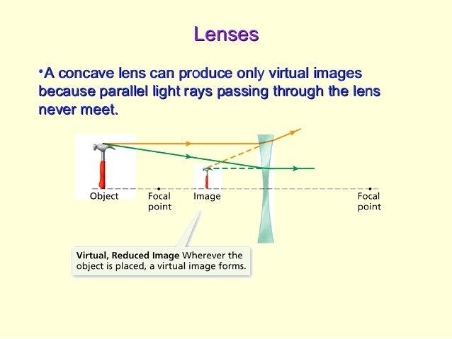 82b7f6f214b 13. LensesLenses •A concave lens ...