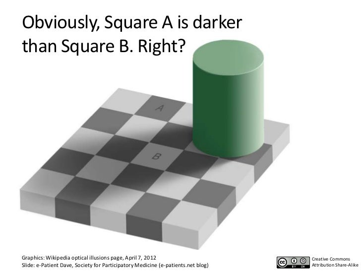 Obviously, Square A is darkerthan Square B. Right?Graphics: Wikipedia optical illusions page, April 7, 2012               ...
