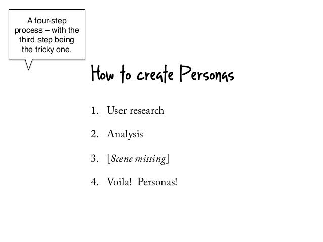 A four-stepprocess – with the third step being  the tricky one.!          !                     How to create Personas    ...
