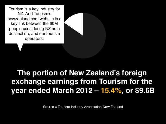 Tourism is a key industry for      NZ. And Tourism'snewzealand.com website is a  key link between the 60M                 ...