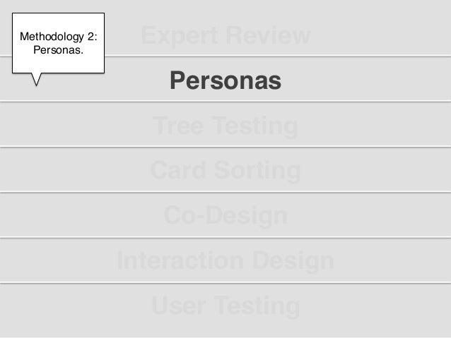 "Methodology 2:  Personas.!                   Expert Review""      !                     Personas""                    Tree T..."