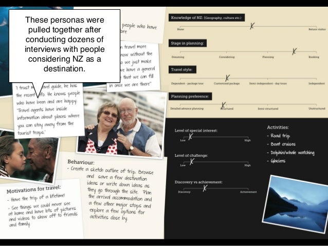 These personas were  pulled together after conducting dozens ofinterviews with people  considering NZ as a       destinati...
