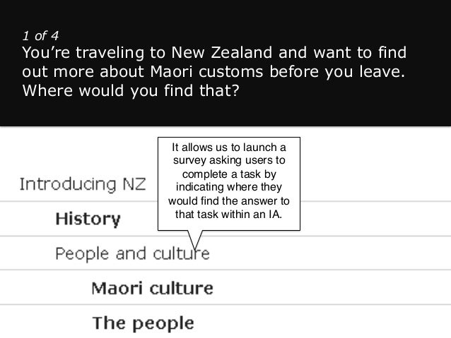 1 of 4You're traveling to New Zealand and want to findout more about Maori customs before you leave.Where would you find t...