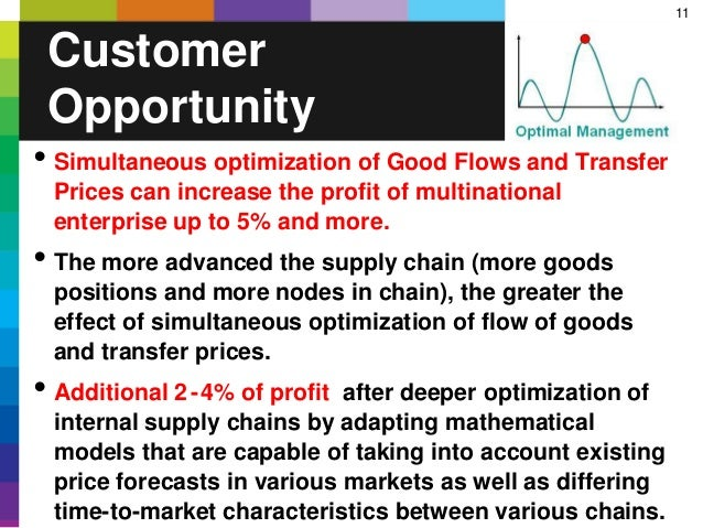 11 • Simultaneous optimization of Good Flows and Transfer Prices can increase the profit of multinational enterprise up to...