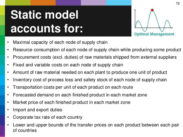 13 • Maximal capacity of each node of supply chain • Resource consumption of each node of supply chain while producing som...