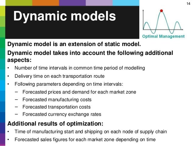 14 Dynamic model is an extension of static model. Dynamic model takes into account the following additional aspects: • Num...