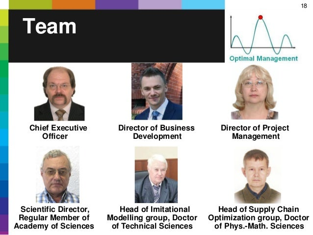 18 Team Chief Executive Director of Business Director of Project Officer Development Management Scientific Director, Head ...