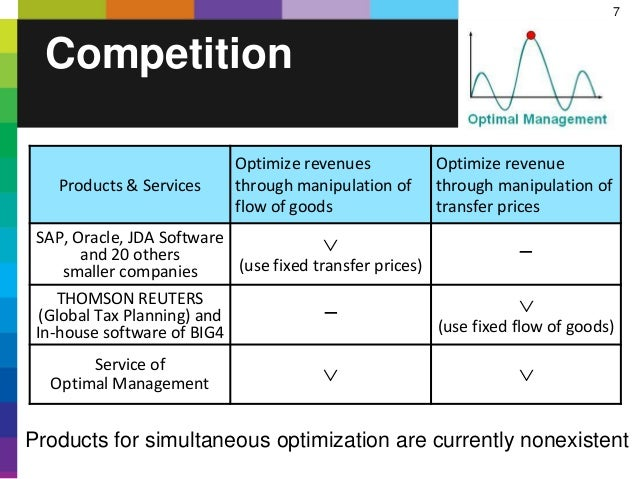 7 Competition Products for simultaneous optimization are currently nonexistent Products & Services Optimize revenues throu...