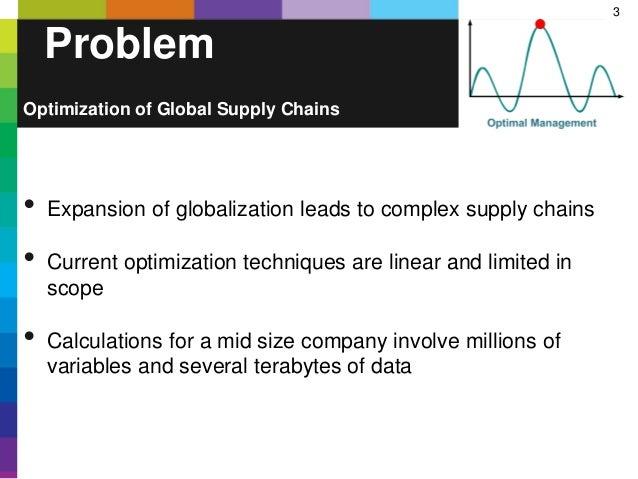 Optimal Management on Startup Village Slide 3