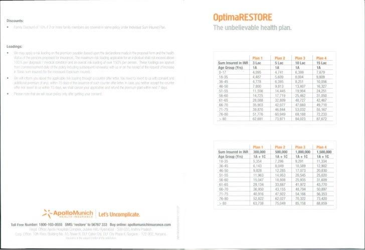 Optima restore premium chart apollo