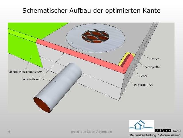 Schematischer Aufbau der optimierten Kante6                 erstellt von Daniel Ackermann                     BEMOD GmbH ...