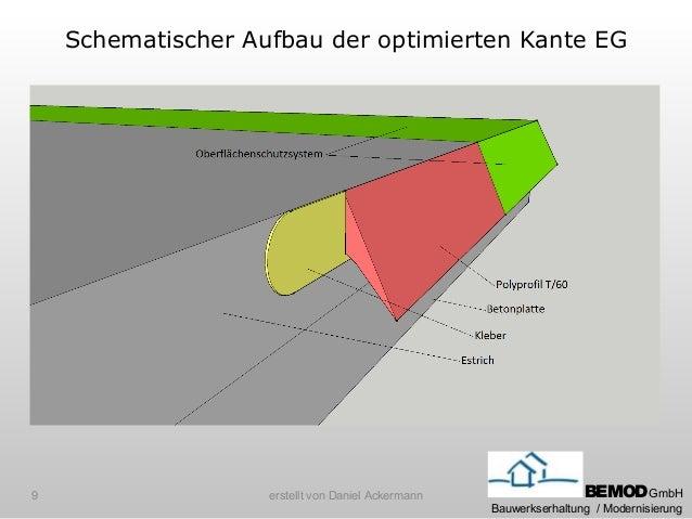 Schematischer Aufbau der optimierten Kante EG9                   erstellt von Daniel Ackermann                     BEMOD ...
