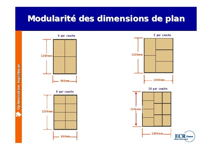 Ecr france forum 03 optimisation logistique unit s d - Dimensions d une palette europe ...