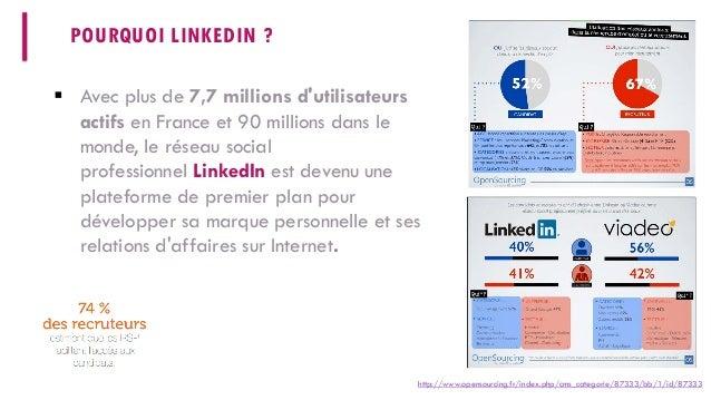 Optimiser votre profil LinkedIn Slide 2