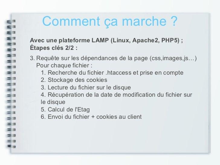 Comment ça marche ?Avec une plateforme LAMP (Linux, Apache2, PHP5) ;Étapes clés 2/2 :3. Requête sur les dépendances de la ...