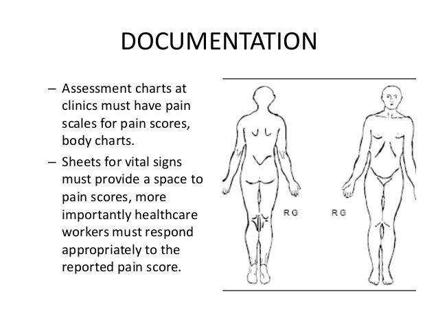 For pain assessment body diagram wiring diagram for light switch for pain assessment body diagram images gallery ccuart Choice Image