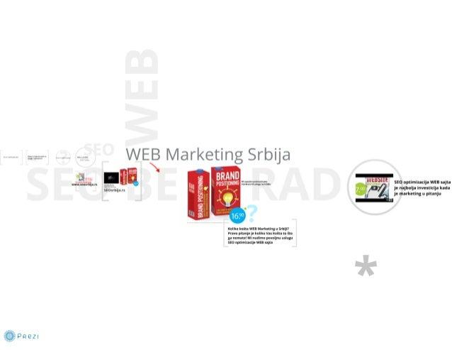 Optimizacija sajta SEO marketing