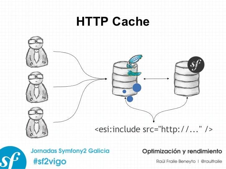HTTP Cache <esi:include src=&quot;http://...&quot; />