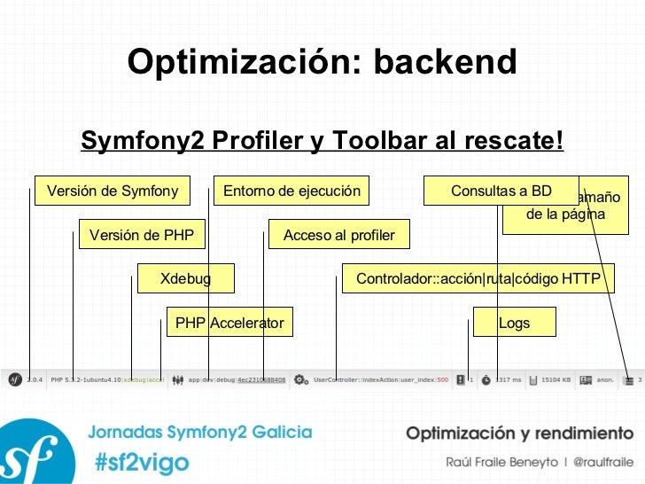 Optimización: backend Symfony2 Profiler y Toolbar al rescate! Versión de Symfony Versión de PHP Xdebug PHP Accelerator Ent...