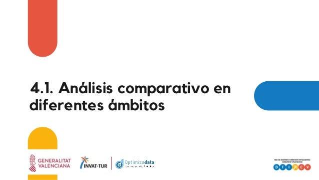 4.1. Análisis comparativo en diferentes ámbitos