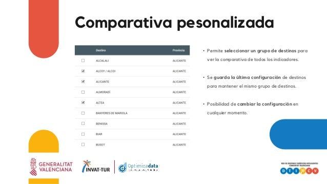 Comparativa pesonalizada • Permite seleccionar un grupo de destinos para ver la comparativa de todos los indicadores. • Se...