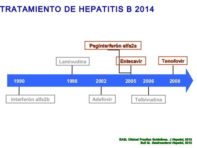Optimización Tratamiento Hepatitis B