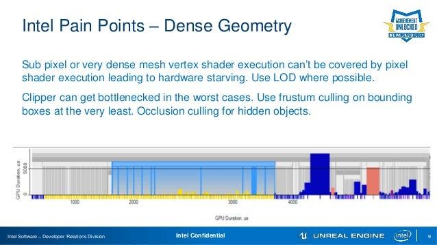 Optimization Deep Dive: Unreal Engine 4 on Intel