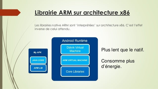 Arm X86 Architecture : Intel webinar optimiser une app ndk pour