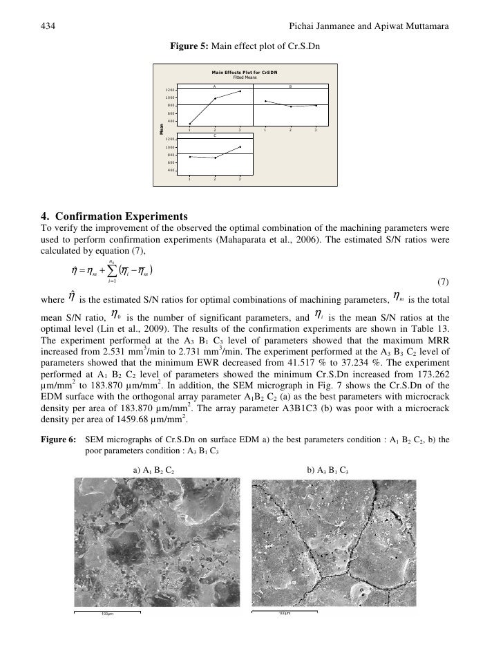 optimization of electrical discharge machining Reviews the various notable works in the field of wedm and emphasis is made on optimization of machining parameters keywords brass wire electrodes, optimization, coated wires, anova, doe introduction wire electrical discharge machining (wedm) is an optimization of wire electrical.