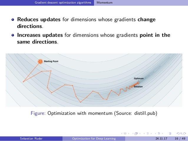 Gradient descent optimization algorithms Momentum Reduces updates for dimensions whose gradients change directions. Increa...
