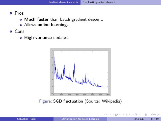 Gradient descent variants Stochastic gradient descent Pros Much faster than batch gradient descent. Allows online learning...