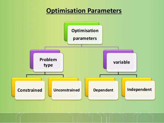 advantages and disadvantages of optimisation techniques Multivariate techniques are used to study datasets in consumer and market research, quality control and quality assurance, process optimization and process control, and research and.