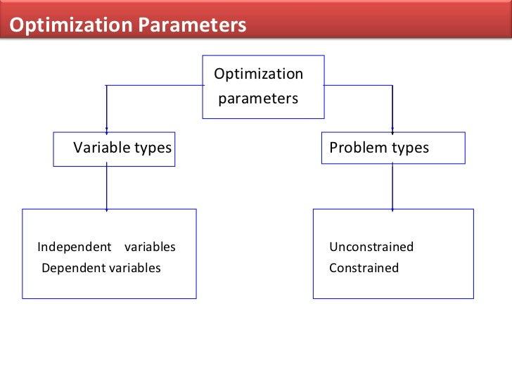 Optimized power management based on adaptive-PMP algorithm ...