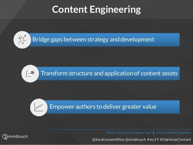 @SaraContentWise @mindtouch #stc19 #OptimizeContent Content Engineering What Is Content Engineering? | I am a Content Engi...