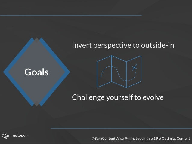 @SaraContentWise @mindtouch #stc19 #OptimizeContent Invert perspective to outside-in Challenge yourself to evolve Goals