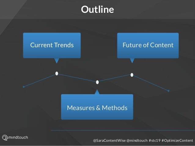 @SaraContentWise @mindtouch #stc19 #OptimizeContent Outline Future of Content Measures & Methods Current Trends