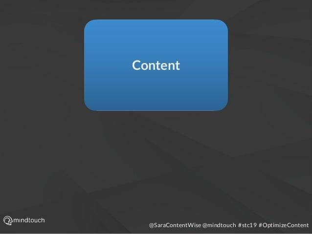 @SaraContentWise @mindtouch #stc19 #OptimizeContent Content