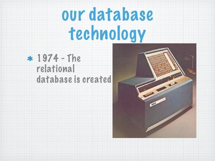 our database       technology1974 - Therelationaldatabase is created