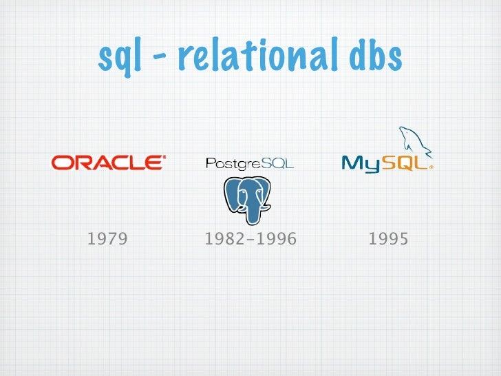 sql - relational dbs1979   1982-1996   1995