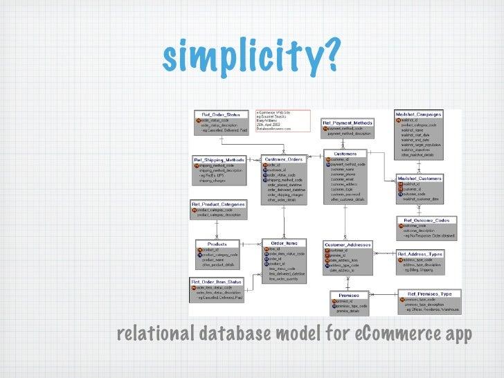 simplicity?relational database model for eCommerce app