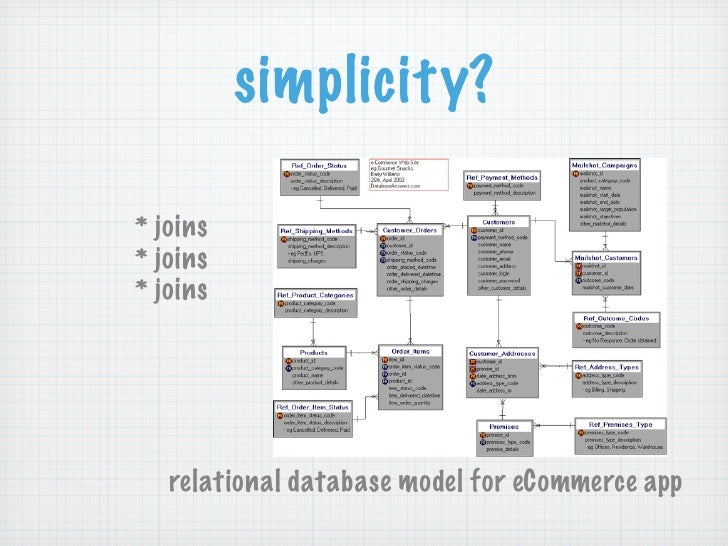 simplicity?* joins* joins* joins   relational database model for eCommerce app
