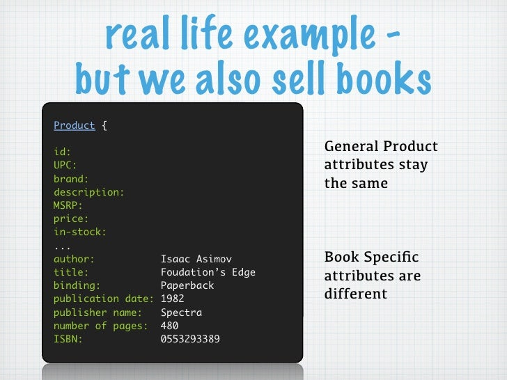 real life example -   but we also sell booksProduct {id:                                    General ProductUPC:           ...