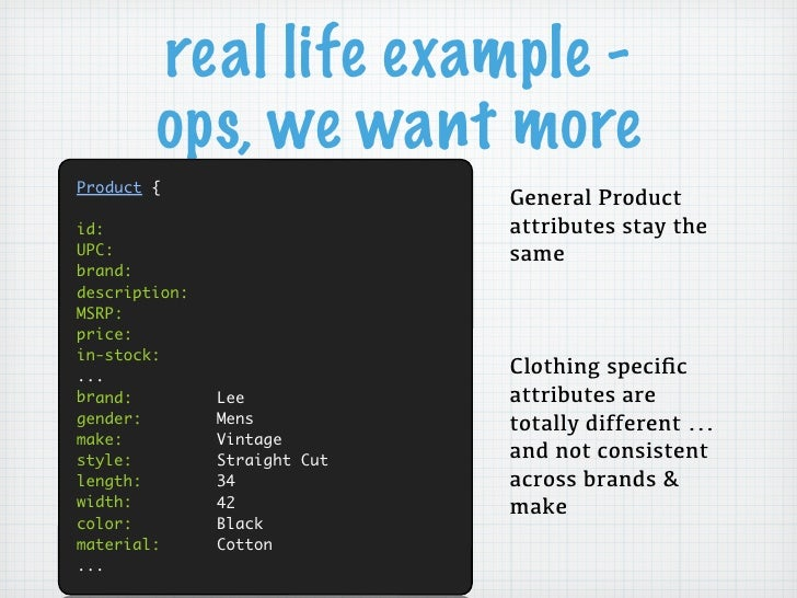 real life example -        ops, we want moreProduct {                              General Productid:                     ...